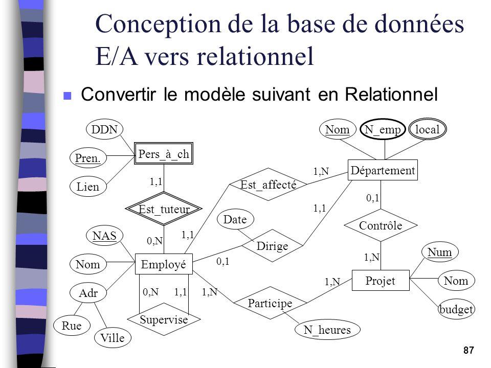 87 Conception de la base de données E/A vers relationnel n Convertir le modèle suivant en Relationnel Département Contrôle Projet 0,1 1,N NAS Employé