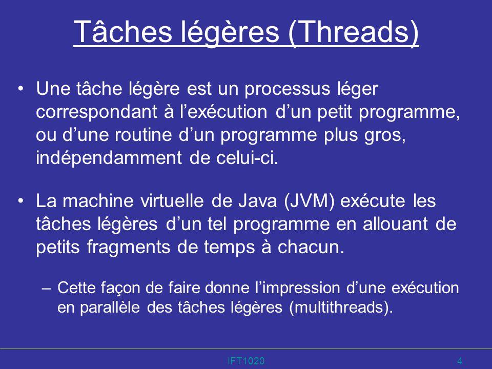 IFT10204 Tâches légères (Threads) Une tâche légère est un processus léger correspondant à lexécution dun petit programme, ou dune routine dun programm