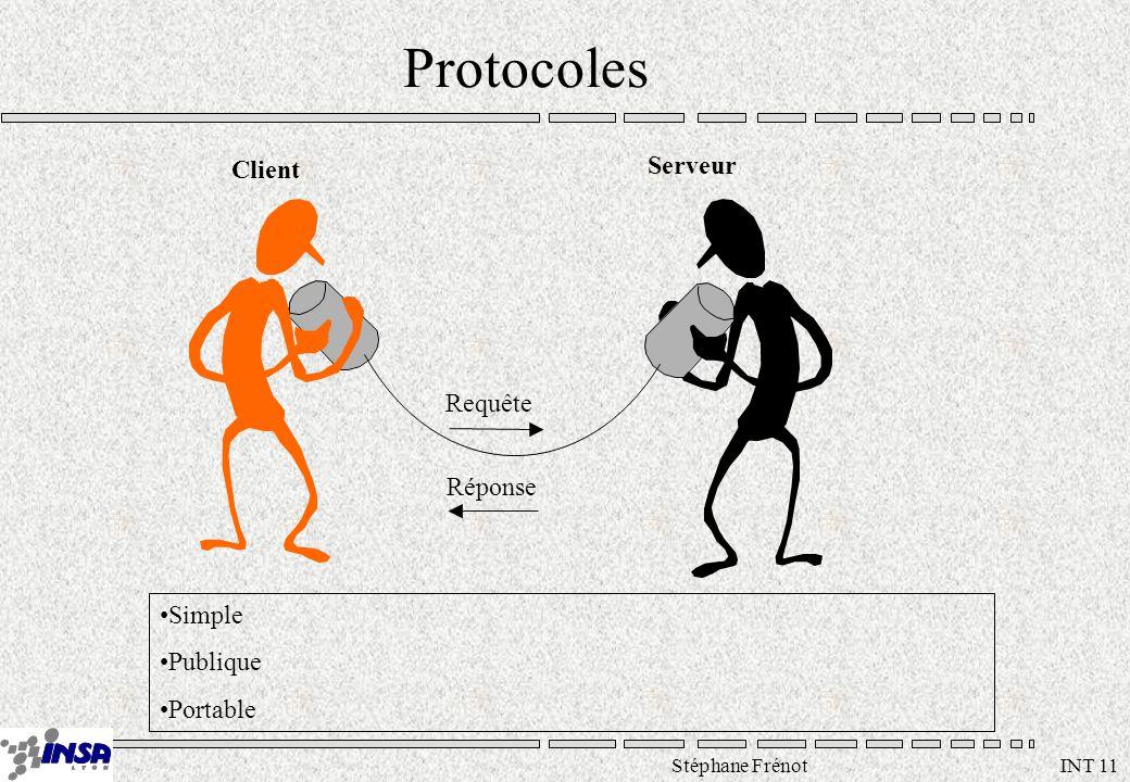 Stéphane Frénot INT 11 Protocoles Serveur Client Requête Réponse Simple Publique Portable