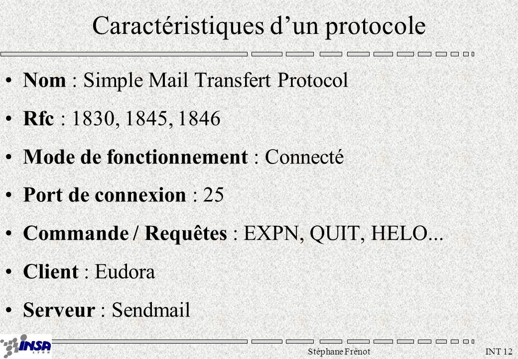 Stéphane Frénot INT 12 Caractéristiques dun protocole Nom : Simple Mail Transfert Protocol Rfc : 1830, 1845, 1846 Mode de fonctionnement : Connecté Port de connexion : 25 Commande / Requêtes : EXPN, QUIT, HELO...