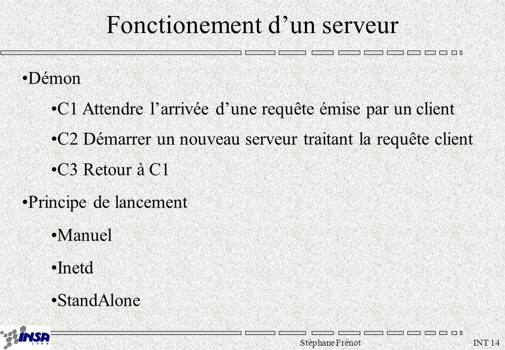 Stéphane Frénot INT 14 Fonctionement dun serveur Démon C1 Attendre larrivée dune requête émise par un client C2 Démarrer un nouveau serveur traitant l