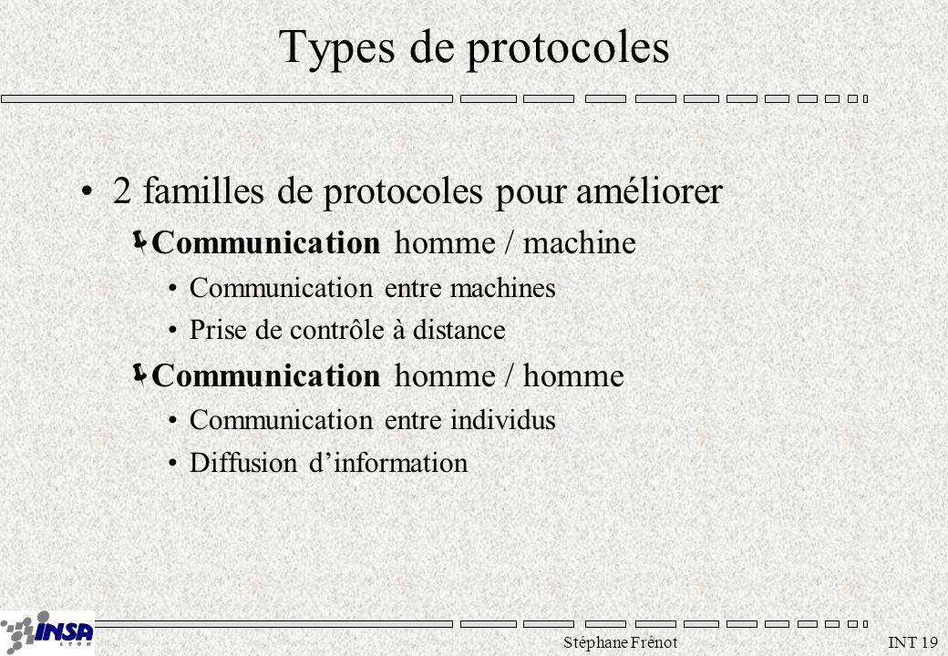 Stéphane Frénot INT 19 Types de protocoles 2 familles de protocoles pour améliorer Communication homme / machine Communication entre machines Prise de contrôle à distance Communication homme / homme Communication entre individus Diffusion dinformation