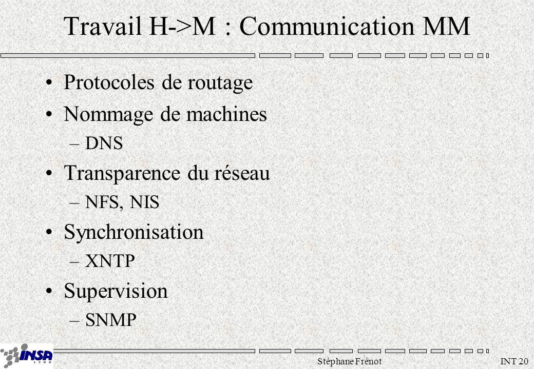 Stéphane Frénot INT 20 Travail H->M : Communication MM Protocoles de routage Nommage de machines –DNS Transparence du réseau –NFS, NIS Synchronisation –XNTP Supervision –SNMP