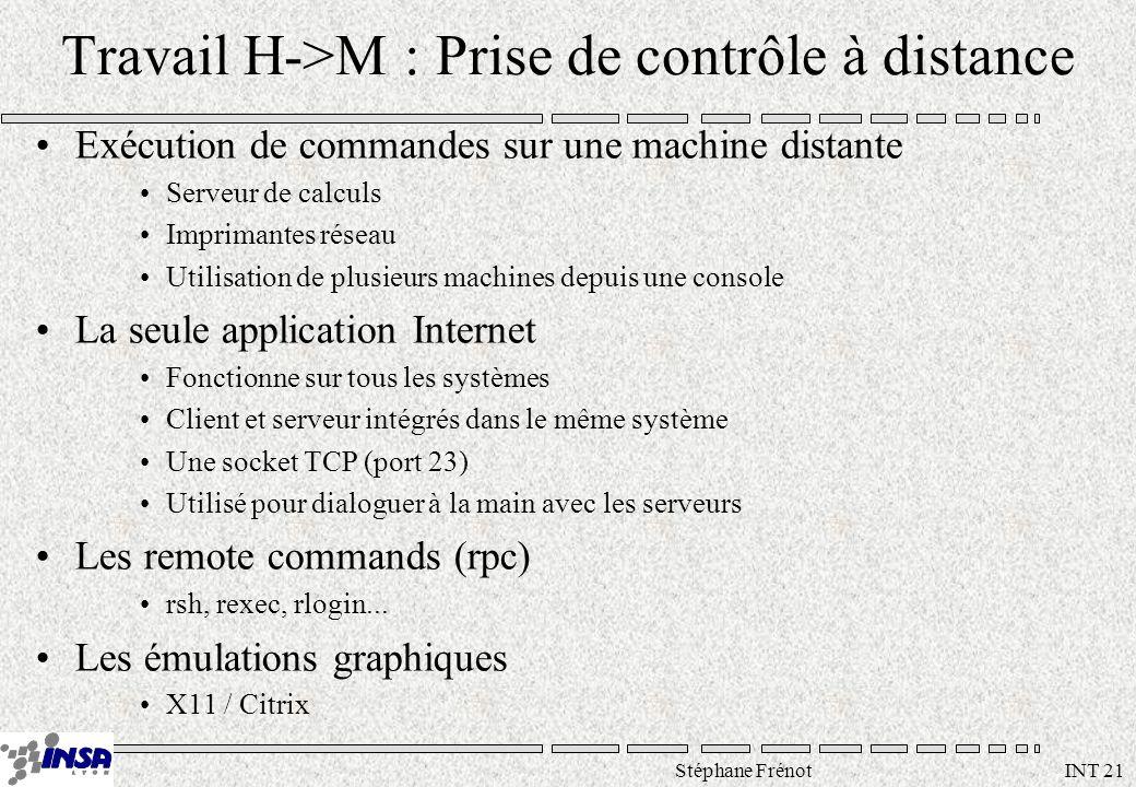 Stéphane Frénot INT 21 Travail H->M : Prise de contrôle à distance Exécution de commandes sur une machine distante Serveur de calculs Imprimantes rése
