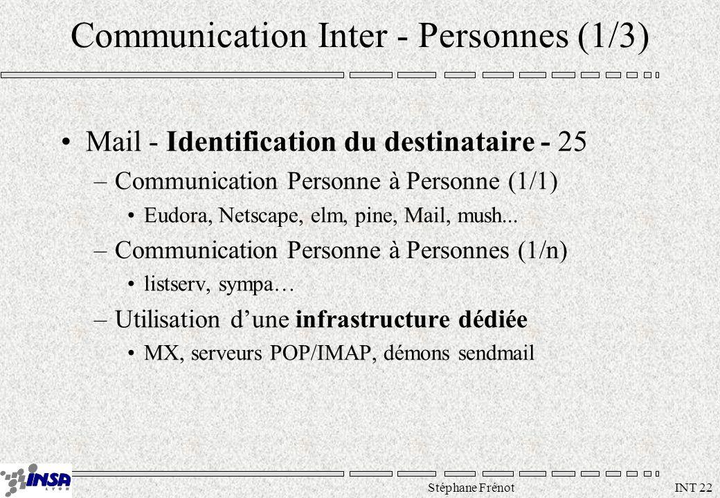 Stéphane Frénot INT 22 Communication Inter - Personnes (1/3) Mail - Identification du destinataire - 25 –Communication Personne à Personne (1/1) Eudora, Netscape, elm, pine, Mail, mush...