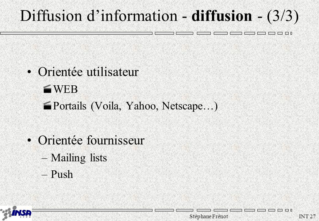 Stéphane Frénot INT 27 Diffusion dinformation - diffusion - (3/3) Orientée utilisateur WEB Portails (Voila, Yahoo, Netscape…) Orientée fournisseur –Mailing lists –Push