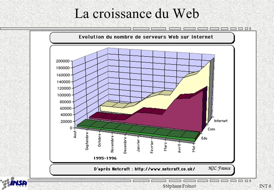 Stéphane Frénot INT 6 La croissance du Web