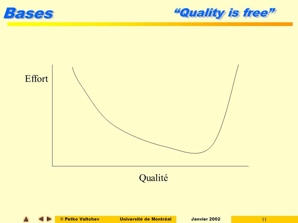© Petko ValtchevUniversité de Montréal Janvier 2002 11 Bases Quality is free Qualité Effort