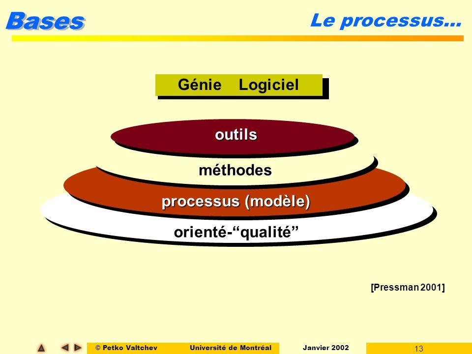 © Petko ValtchevUniversité de Montréal Janvier 2002 13 Bases Software Engineering Le processus… Génie Logiciel orienté-qualité processus (modèle) méthodes outils [Pressman 2001]