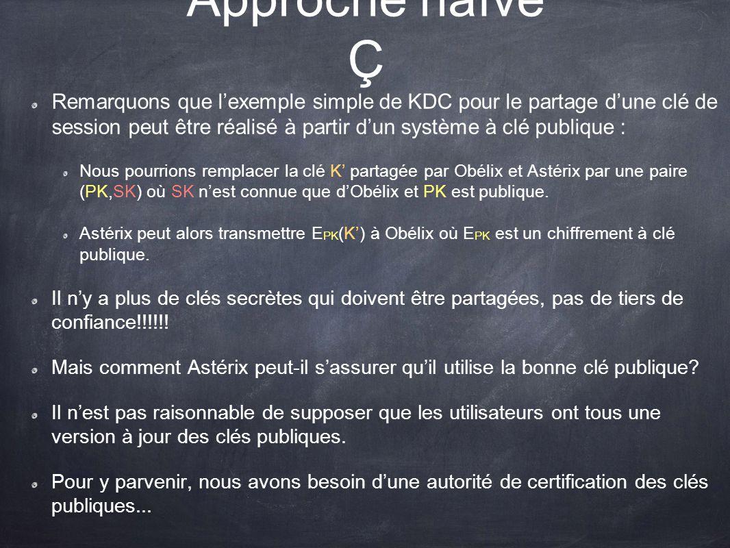 Approche naïve Ç Remarquons que lexemple simple de KDC pour le partage dune clé de session peut être réalisé à partir dun système à clé publique : Nou