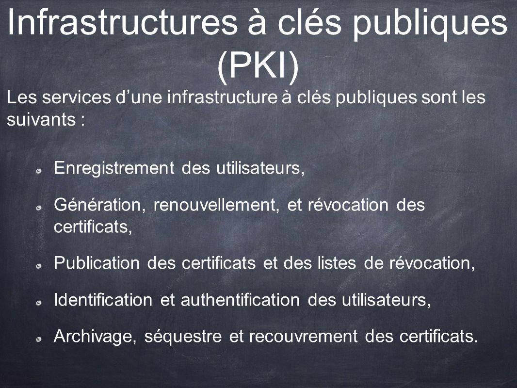 Infrastructures à clés publiques (PKI) Enregistrement des utilisateurs, Génération, renouvellement, et révocation des certificats, Publication des cer