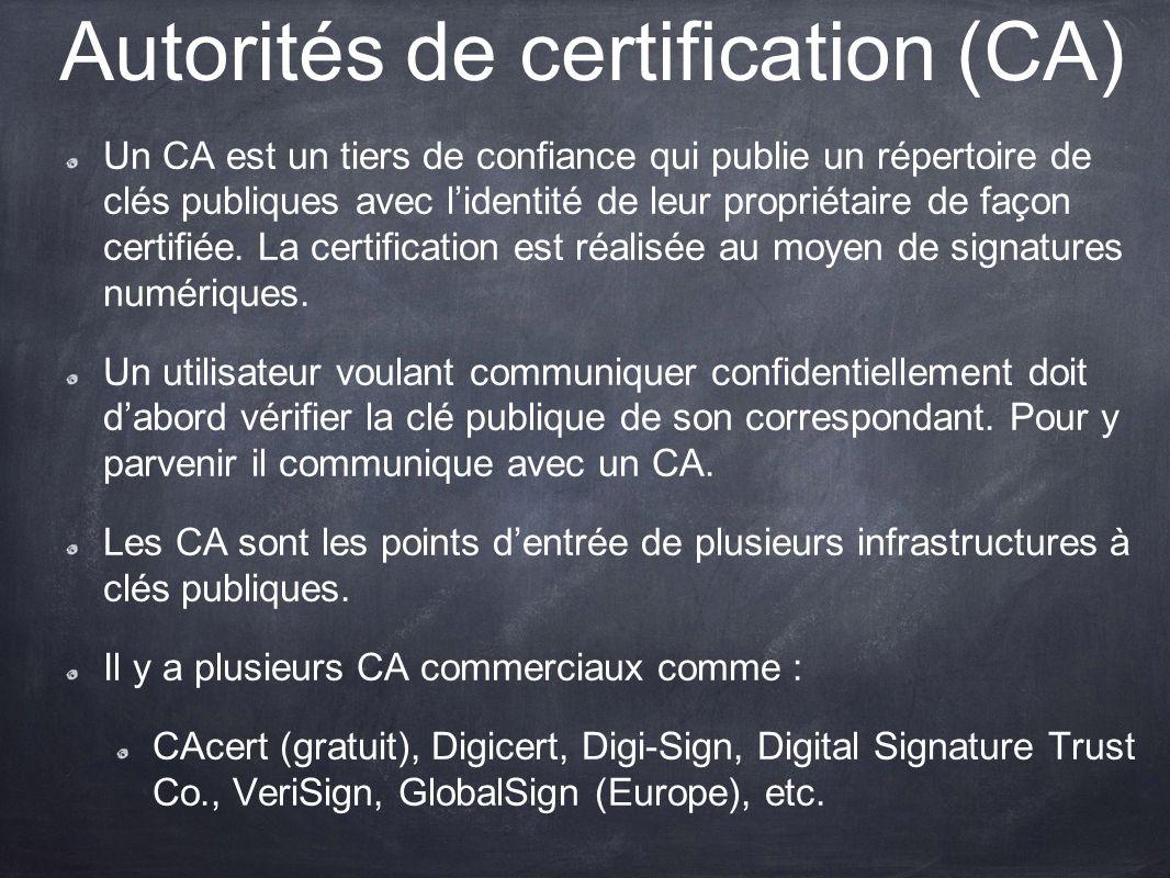 Autorités de certification (CA) Un CA est un tiers de confiance qui publie un répertoire de clés publiques avec lidentité de leur propriétaire de faço