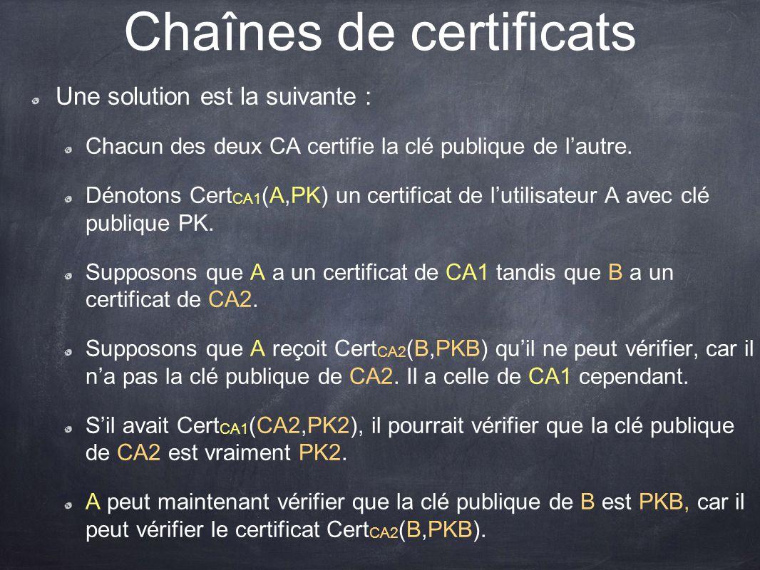Chaînes de certificats Une solution est la suivante : Chacun des deux CA certifie la clé publique de lautre. Dénotons Cert CA1 (A,PK) un certificat de