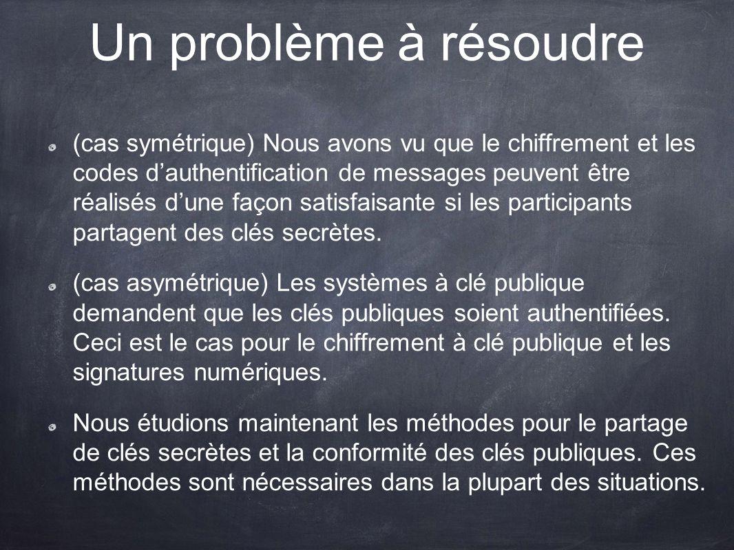 Un problème à résoudre (cas symétrique) Nous avons vu que le chiffrement et les codes dauthentification de messages peuvent être réalisés dune façon s
