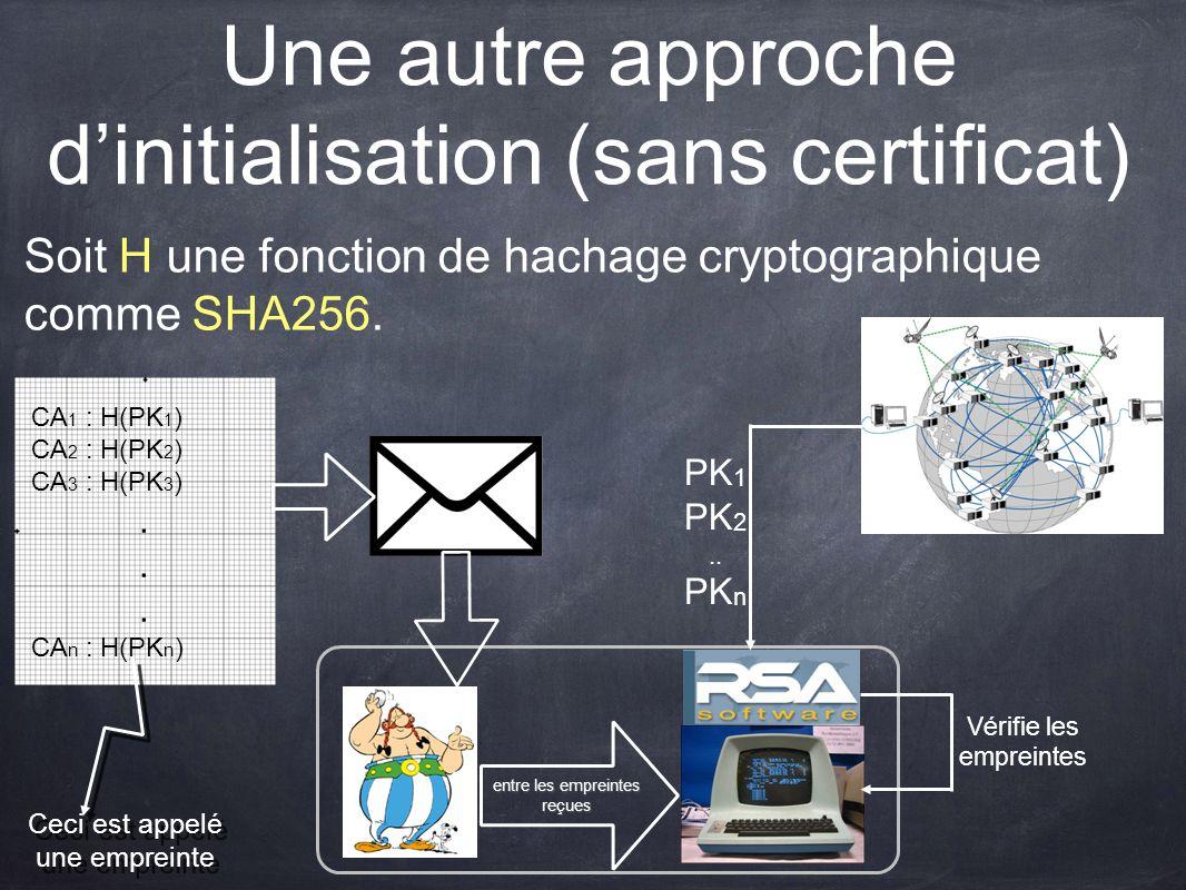 Une autre approche dinitialisation (sans certificat) Soit H une fonction de hachage cryptographique comme SHA256. CA 1 : H(PK 1 ) CA 2 : H(PK 2 ) CA 3