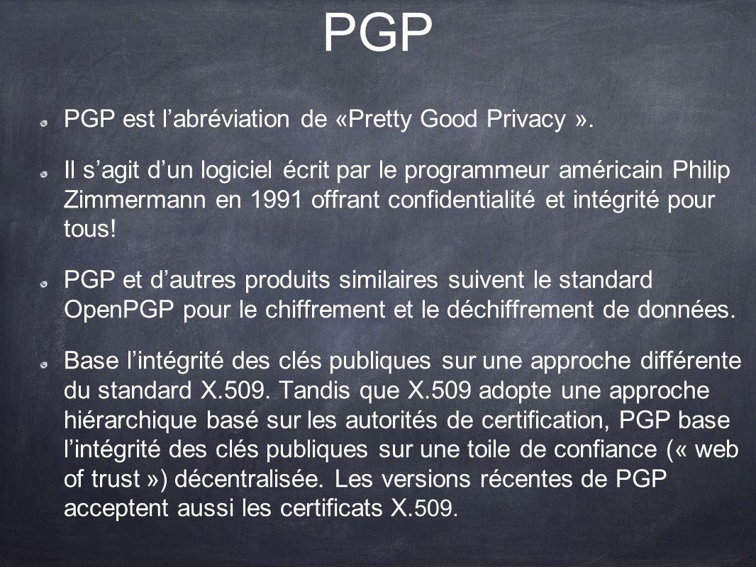 PGP PGP est labréviation de «Pretty Good Privacy ». Il sagit dun logiciel écrit par le programmeur américain Philip Zimmermann en 1991 offrant confide