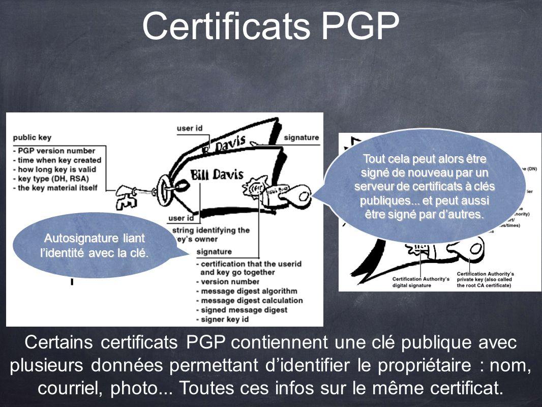 Certificats PGP PG P X.509 Certains certificats PGP contiennent une clé publique avec plusieurs données permettant didentifier le propriétaire : nom,