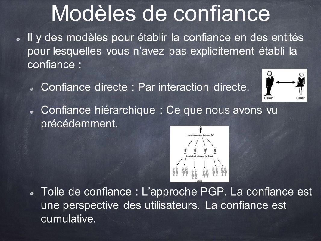 Modèles de confiance Il y des modèles pour établir la confiance en des entités pour lesquelles vous navez pas explicitement établi la confiance : Conf