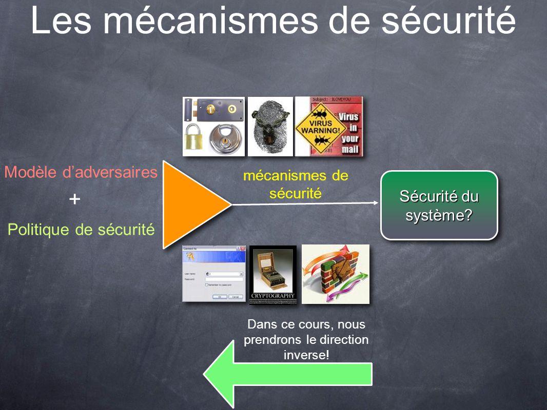 Les mécanismes de sécurité Modèle dadversaires Politique de sécurité + mécanismes de sécurité Sécurité du système? Dans ce cours, nous prendrons le di
