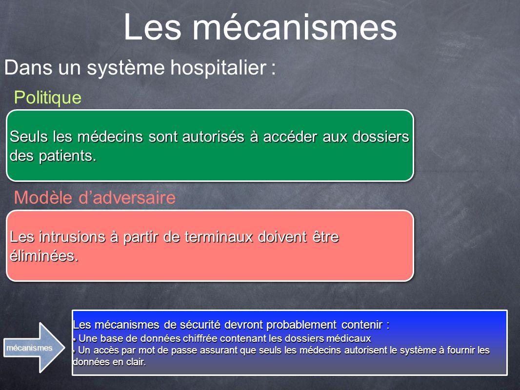 Les mécanismes Dans un système hospitalier : Seuls les médecins sont autorisés à accéder aux dossiers des patients. Politique Les intrusions à partir