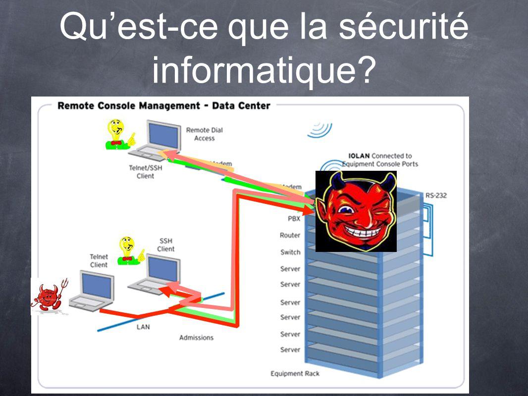Quest-ce que la sécurité informatique?