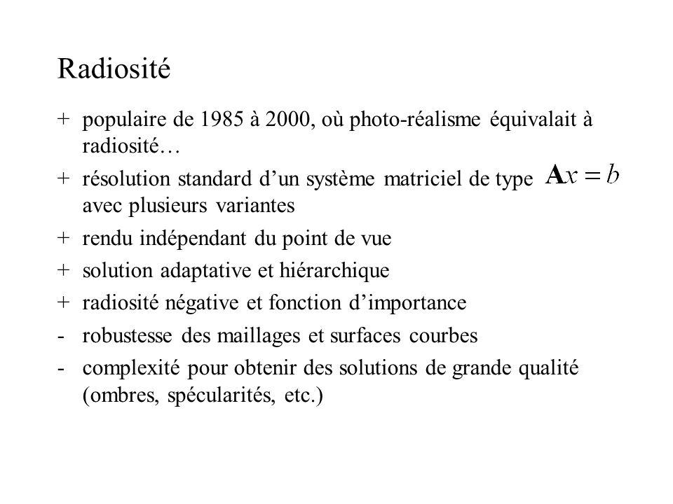 Radiosité +populaire de 1985 à 2000, où photo-réalisme équivalait à radiosité… +résolution standard dun système matriciel de type avec plusieurs varia