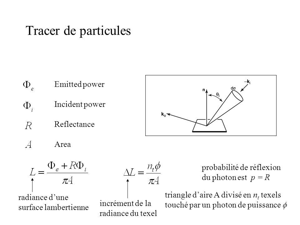 Tracer de particules radiance dune surface lambertienne triangle daire A divisé en n t texels touché par un photon de puissance probabilité de réflexi