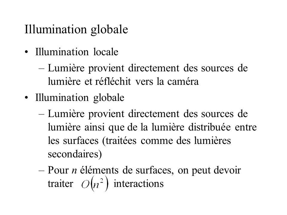 Illumination globale Illumination locale –Lumière provient directement des sources de lumière et réfléchit vers la caméra Illumination globale –Lumièr