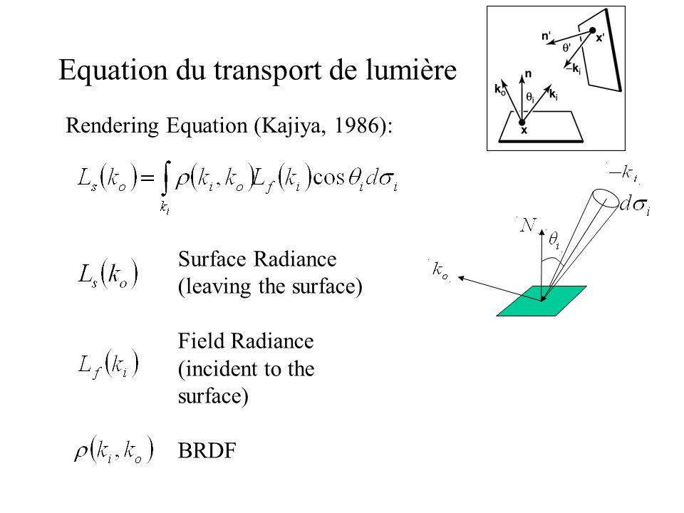 Equation du transport de lumière BRDF: lambertien radiosité méthode déléments finis carreaux de couleurs constantes
