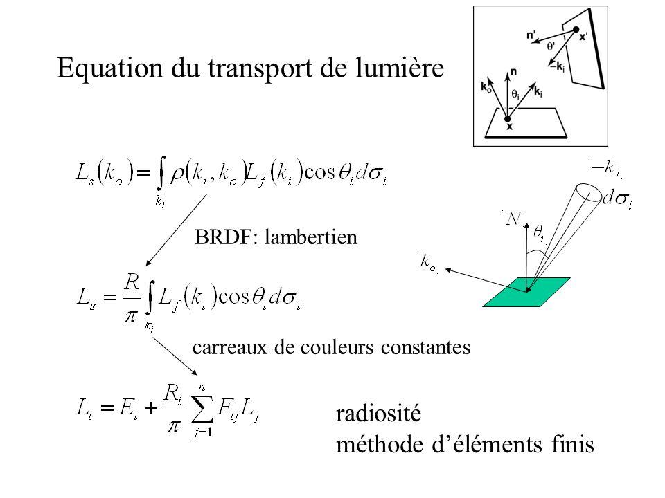 Lors dune interaction avec une surface, une particule doit réfléchir dans une direction statistiquement distribuée selon une réflexion lambertienne où sont deux nombres aléatoires [0,1] est dans la direction normale au triangle et forme un système daxes orthonormé sur le triangle