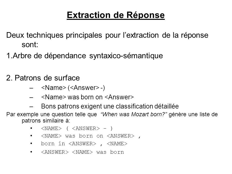 Extraction de Réponse Deux techniques principales pour lextraction de la réponse sont: 1.Arbre de dépendance syntaxico-sémantique 2. Patrons de surfac