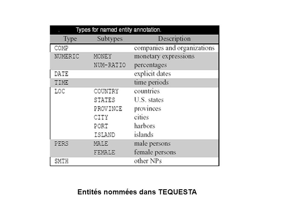 Entités nommées dans TEQUESTA