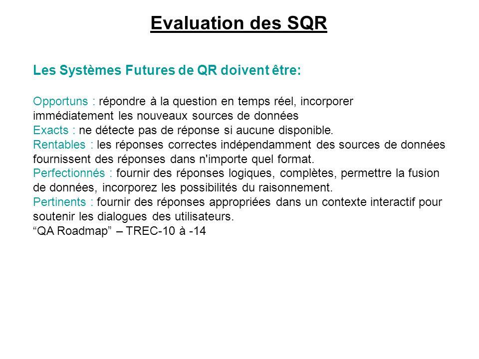 Evaluation des SQR Les Systèmes Futures de QR doivent être: Opportuns : répondre à la question en temps réel, incorporer immédiatement les nouveaux sources de données Exacts : ne détecte pas de réponse si aucune disponible.