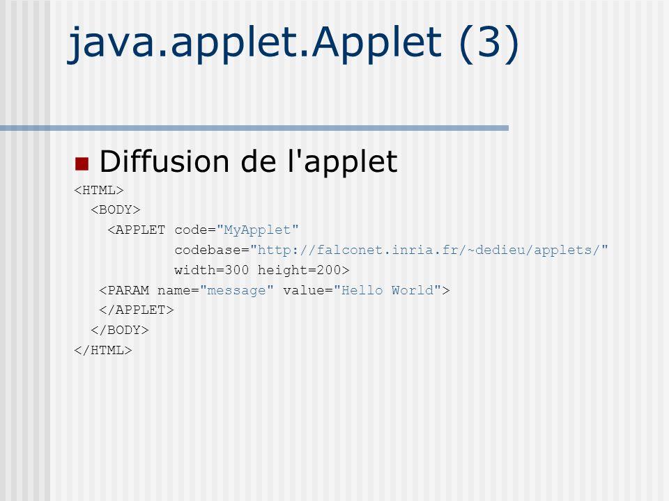 java.applet.Applet (3) Diffusion de l applet <APPLET code= MyApplet codebase= http://falconet.inria.fr/~dedieu/applets/ width=300 height=200>