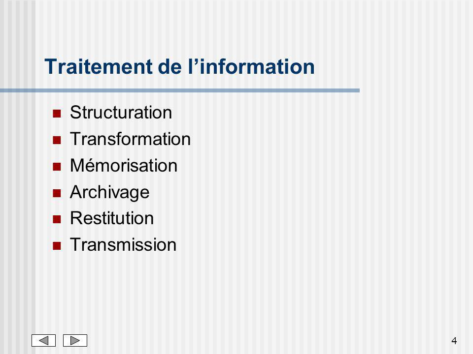 4 Traitement de linformation Structuration Transformation Mémorisation Archivage Restitution Transmission