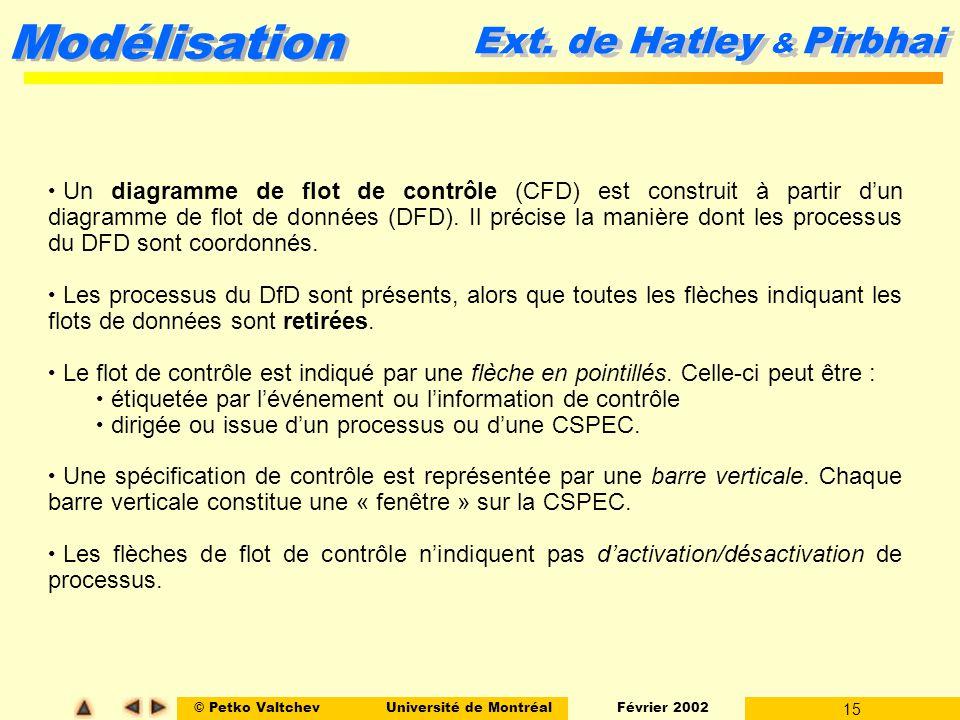 © Petko ValtchevUniversité de Montréal Février 2002 15 Modélisation Un diagramme de flot de contrôle (CFD) est construit à partir dun diagramme de flo