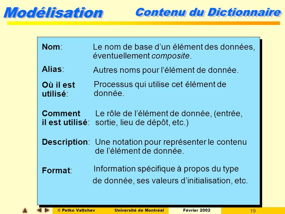 © Petko ValtchevUniversité de Montréal Février 2002 19 Modélisation Nom: Alias: Où il est utilisé: Comment il est utilisé: Description: Format: Le nom