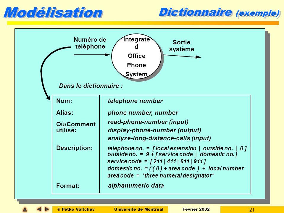 © Petko ValtchevUniversité de Montréal Février 2002 21 Modélisation Integrate d Office Phone System Integrate d Office Phone System Numéro de téléphon