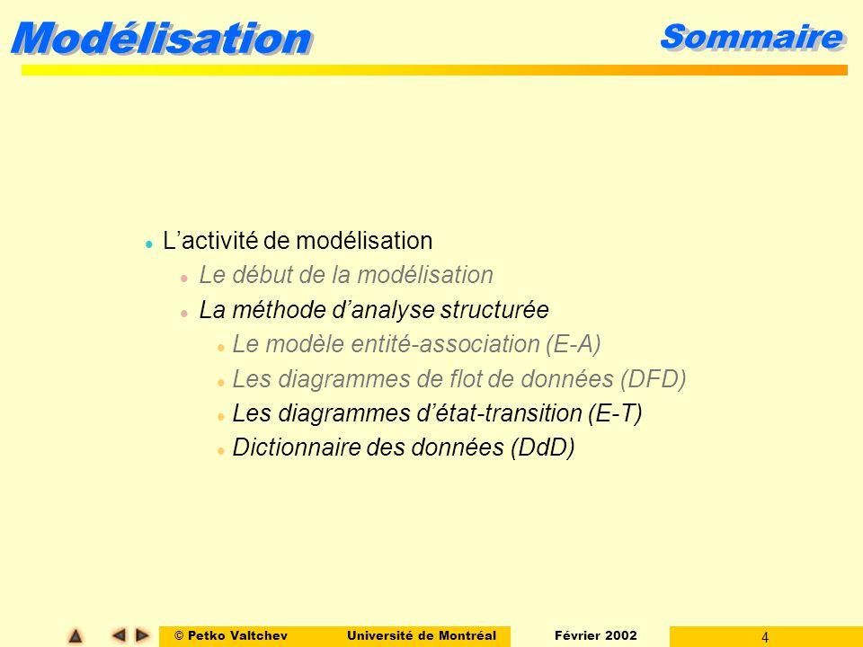 © Petko ValtchevUniversité de Montréal Février 2002 4 Modélisation Sommaire l Lactivité de modélisation l Le début de la modélisation l La méthode dan