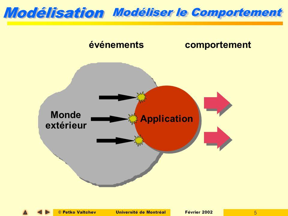 © Petko ValtchevUniversité de Montréal Février 2002 6 Modélisation Concepts de Base l État = un ensemble de paramètres (circonstances) observables qui caractérisent le comportement dun système à un moment donné.