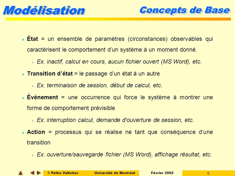 © Petko ValtchevUniversité de Montréal Février 2002 17 Modélisation Sommaire l Lactivité de modélisation l Le début de la modélisation l La méthode danalyse structurée l Le modèle entité-association (E-A) l Les diagrammes de flot de données (DFD) l Les diagrammes détat-transition (E-T) l Le dictionnaire des données (DdD)