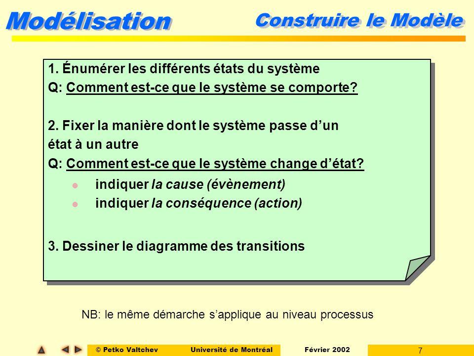 © Petko ValtchevUniversité de Montréal Février 2002 18 Modélisation Dictionnaire des Données Le contenu des données que le système va recevoir, créer et/ou traiter est précisé sous la forme dune grammaire quasi-formelle.