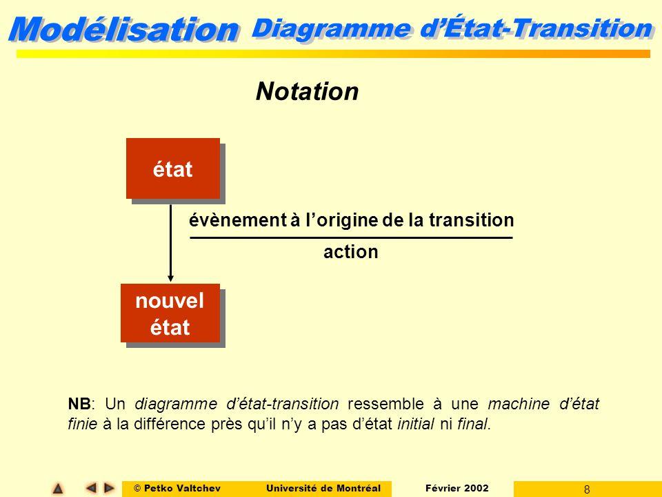 © Petko ValtchevUniversité de Montréal Février 2002 8 Modélisation Diagramme dÉtat-Transition état nouvel état nouvel état évènement à lorigine de la
