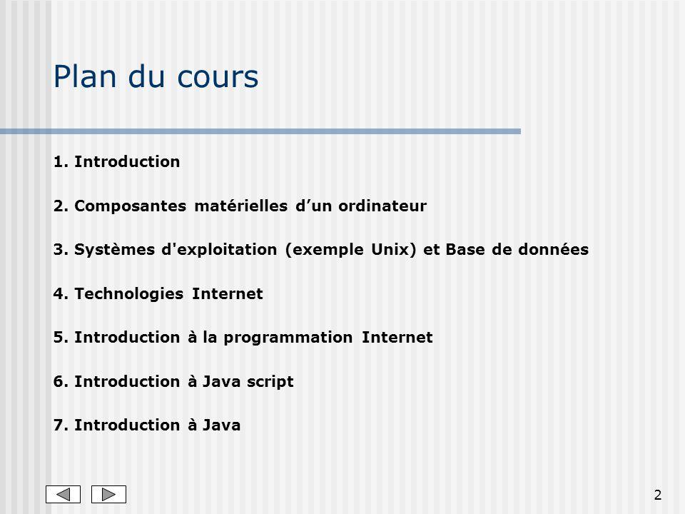 2 Plan du cours 1.Introduction 2. Composantes matérielles dun ordinateur 3.