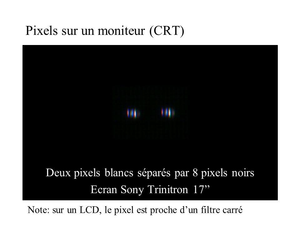 Pixels sur un moniteur (CRT) Deux pixels blancs séparés par 8 pixels noirs Ecran Sony Trinitron 17 Note: sur un LCD, le pixel est proche dun filtre ca