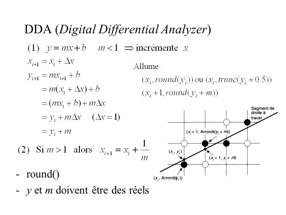 DDA (Digital Differential Analyzer) -round() -y et m doivent être des réels