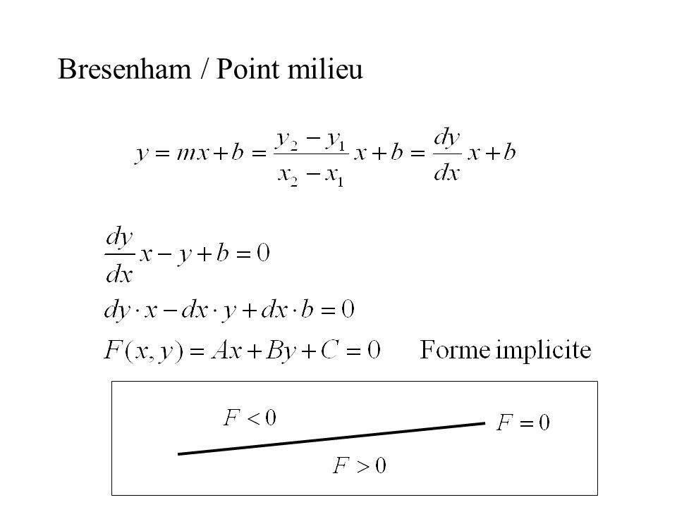 Bresenham / Point milieu