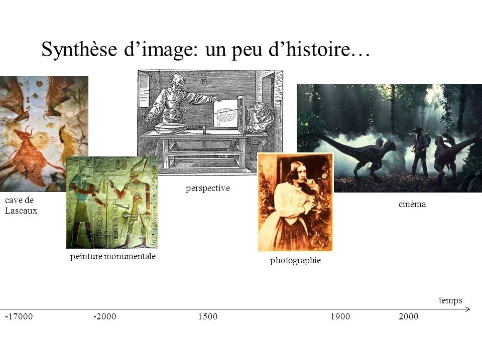 Synthèse dimage: un peu dhistoire… -17000-2000150019002000 temps photographie cinéma perspective cave de Lascaux peinture monumentale