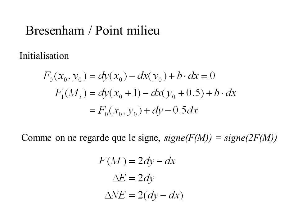Comme on ne regarde que le signe, signe(F(M)) = signe(2F(M)) Initialisation