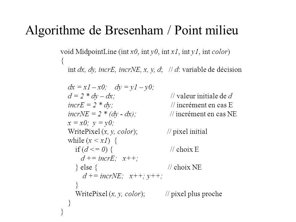 Algorithme de Bresenham / Point milieu void MidpointLine (int x0, int y0, int x1, int y1, int color) { int dx, dy, incrE, incrNE, x, y, d; // d: varia
